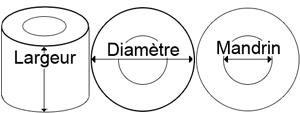 Largeur, diamètre et mandrin des bobines